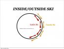 Inside-outside ski.png