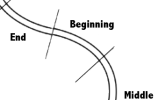 beginning of the turn diagram.png