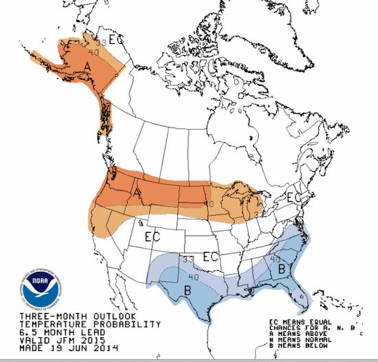 Temperature predictions