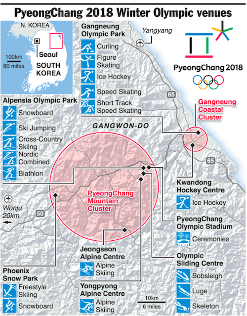PYEONGCHANG 2018 Winter Olympics XXII Olympic Winter Games