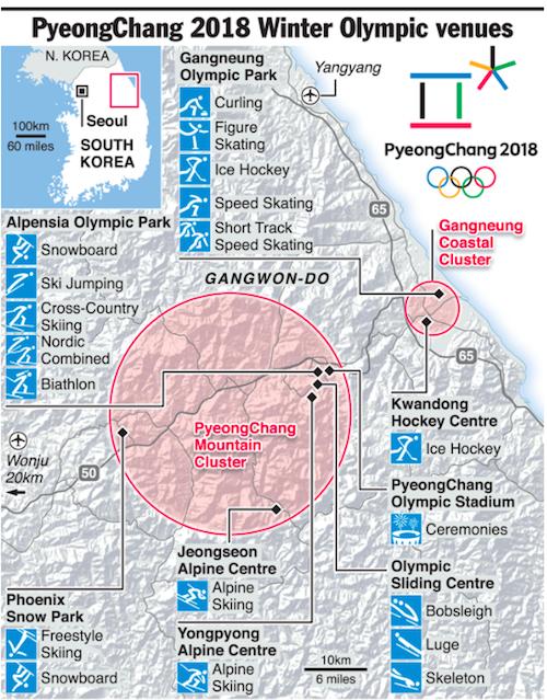 WinterOlympicVenues